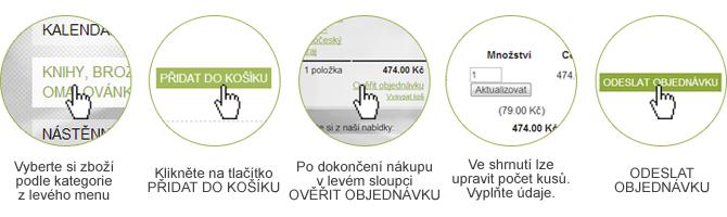 ikony-e-shop